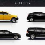 Categorias de Uber App